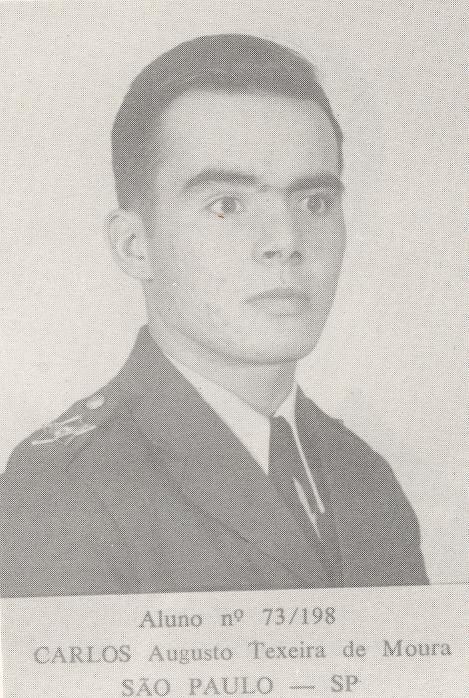 Carlos Augusto Teixeira De Moura, 73/198